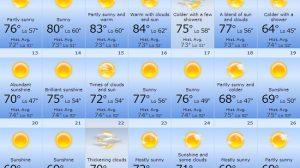 prevision-tiempo-semana-santa-15dias-accuweather