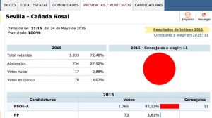 elecciones-canada