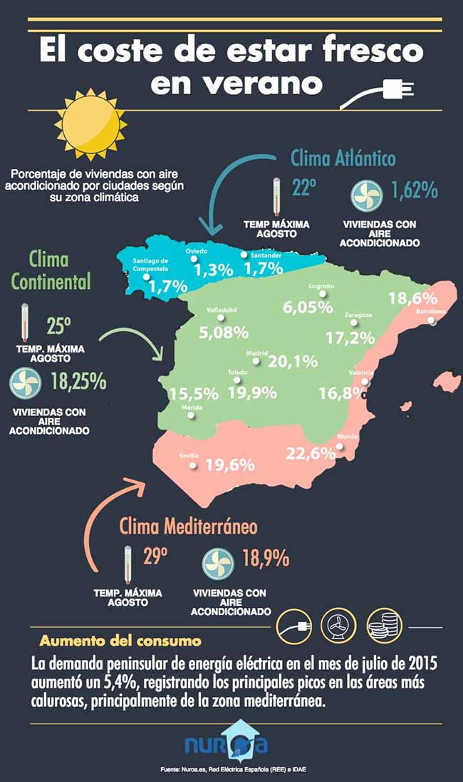 infografia-consumo-energetico