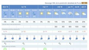prediccion-frio-sierra-sur-sevilla