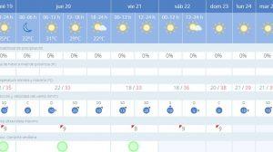 tiempo sevilla julio 3 semana